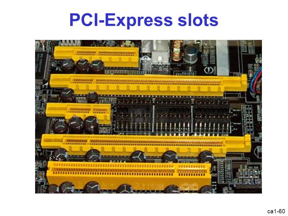 ca1-60 PCI-Express slots