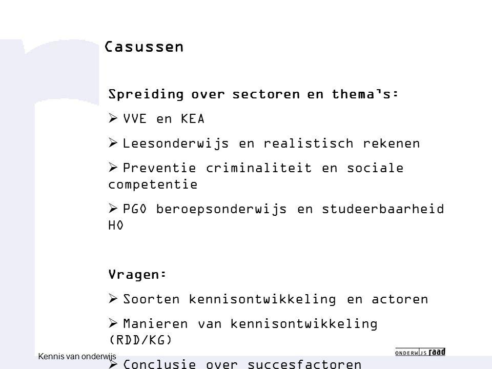 Congres congresnaam Naam medewerk(st)er Functie medewerk(st)er Casussen Spreiding over sectoren en thema's:  VVE en KEA  Leesonderwijs en realistisc