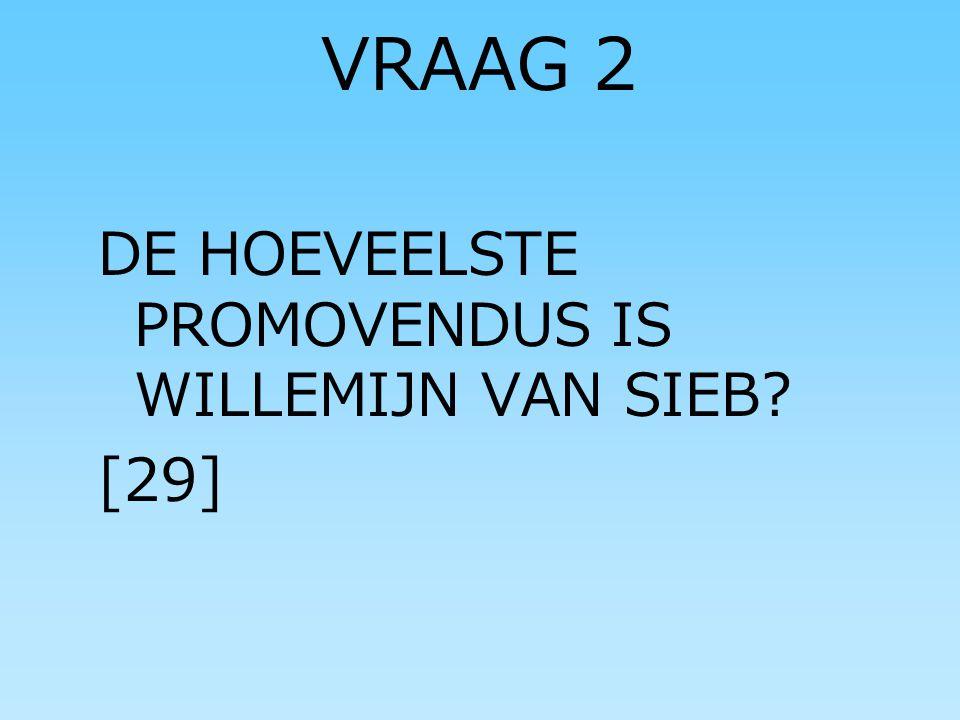 VRAAG 2 DE HOEVEELSTE PROMOVENDUS IS WILLEMIJN VAN SIEB? [29]