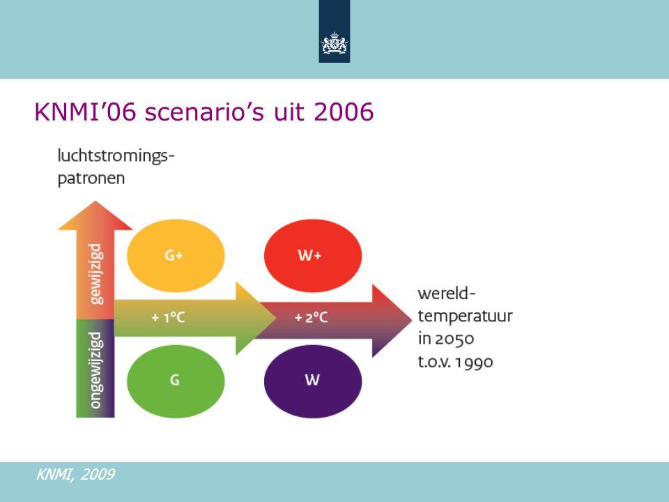 KNMI'06 scenario's uit 2006 KNMI, 2009