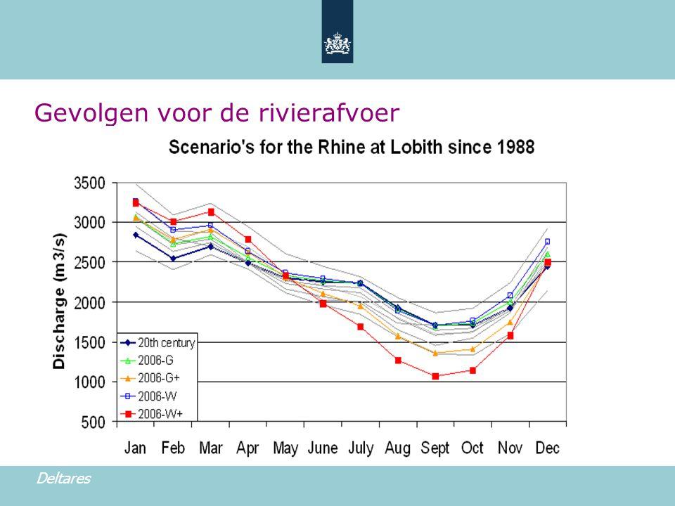 Gevolgen voor de rivierafvoer Deltares