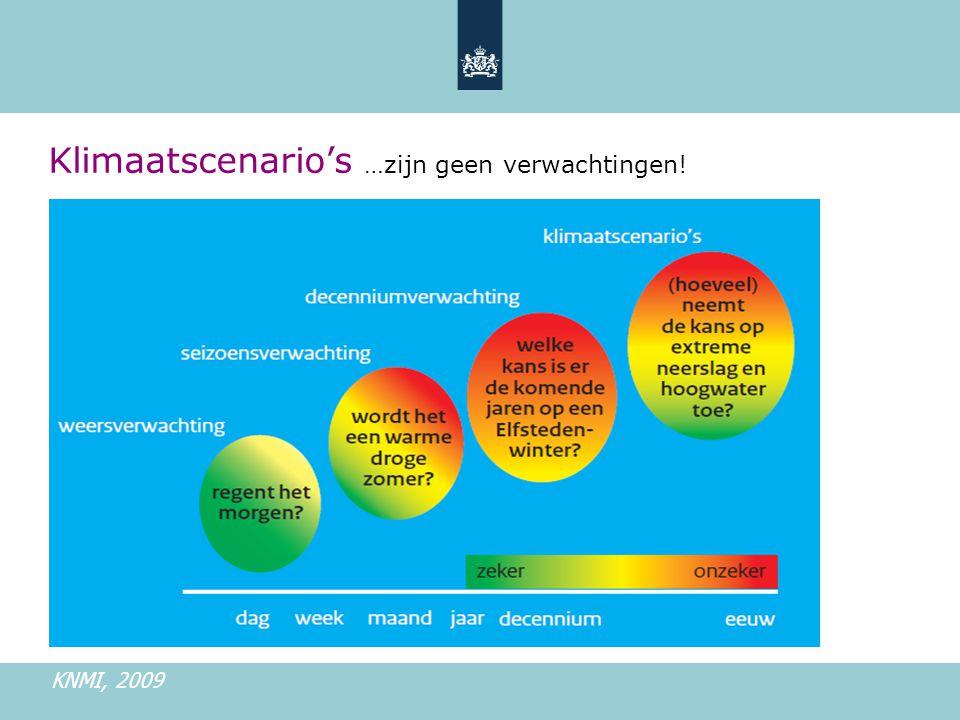 Klimaatscenario's …zijn geen verwachtingen! KNMI, 2009