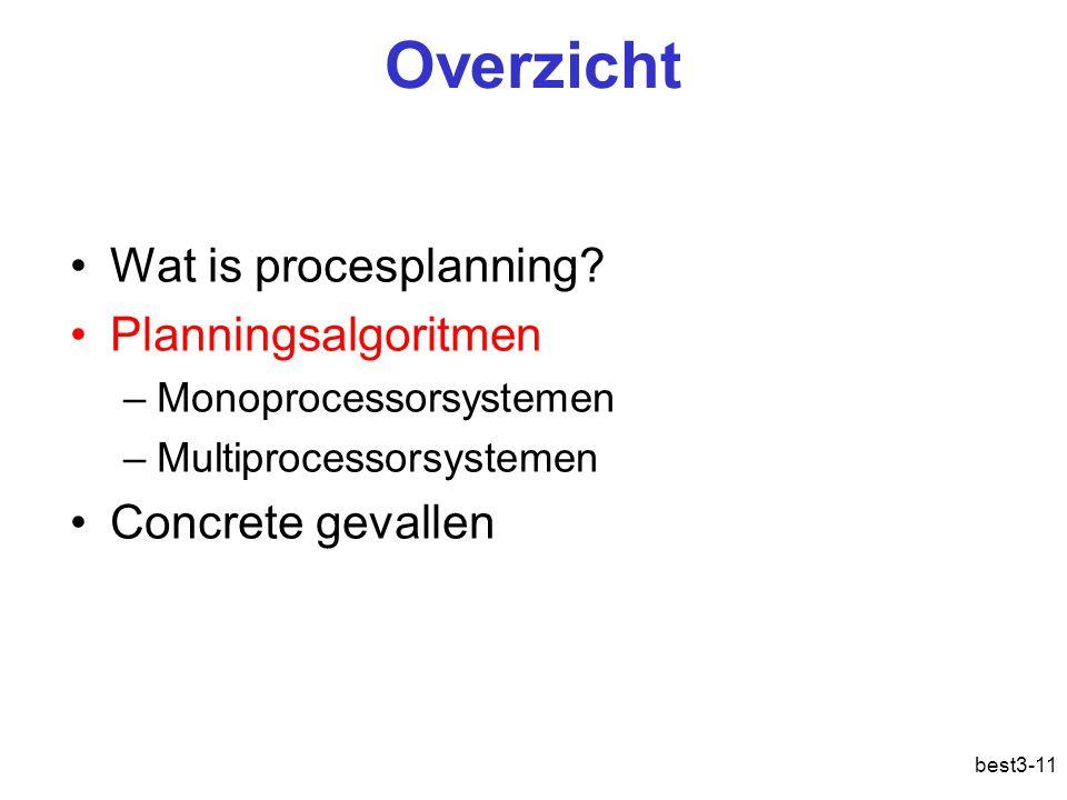 best3-11 Overzicht Wat is procesplanning? Planningsalgoritmen –Monoprocessorsystemen –Multiprocessorsystemen Concrete gevallen