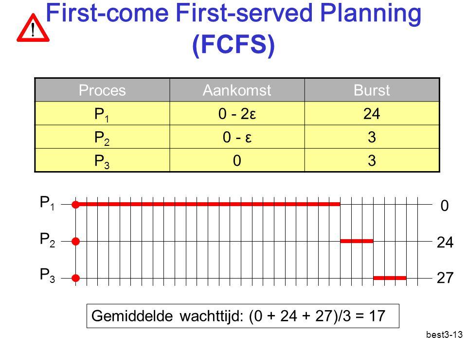 best3-13 First-come First-served Planning (FCFS) ProcesAankomstBurst P1P1 0 - 2ε24 P2P2 0 - ε3 P3P3 03 P1P1 P2P2 P3P3 Gemiddelde wachttijd: (0 + 24 + 27)/3 = 17 24 27 0