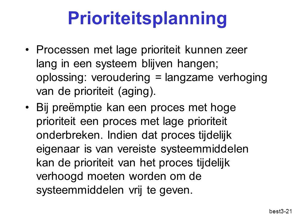 best3-21 Prioriteitsplanning Processen met lage prioriteit kunnen zeer lang in een systeem blijven hangen; oplossing: veroudering = langzame verhoging van de prioriteit (aging).