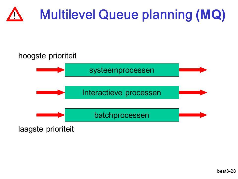 best3-28 Multilevel Queue planning (MQ) systeemprocessen Interactieve processen batchprocessen hoogste prioriteit laagste prioriteit