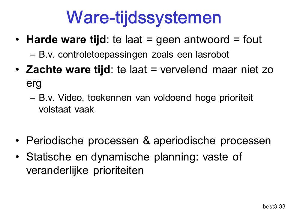 best3-33 Ware-tijdssystemen Harde ware tijd: te laat = geen antwoord = fout –B.v. controletoepassingen zoals een lasrobot Zachte ware tijd: te laat =