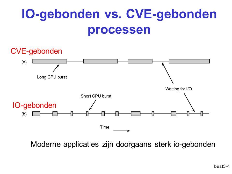 best3-4 IO-gebonden vs. CVE-gebonden processen CVE-gebonden IO-gebonden Moderne applicaties zijn doorgaans sterk io-gebonden
