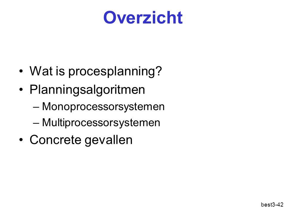 best3-42 Overzicht Wat is procesplanning? Planningsalgoritmen –Monoprocessorsystemen –Multiprocessorsystemen Concrete gevallen