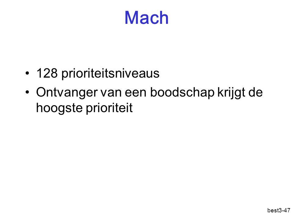 best3-47 Mach 128 prioriteitsniveaus Ontvanger van een boodschap krijgt de hoogste prioriteit