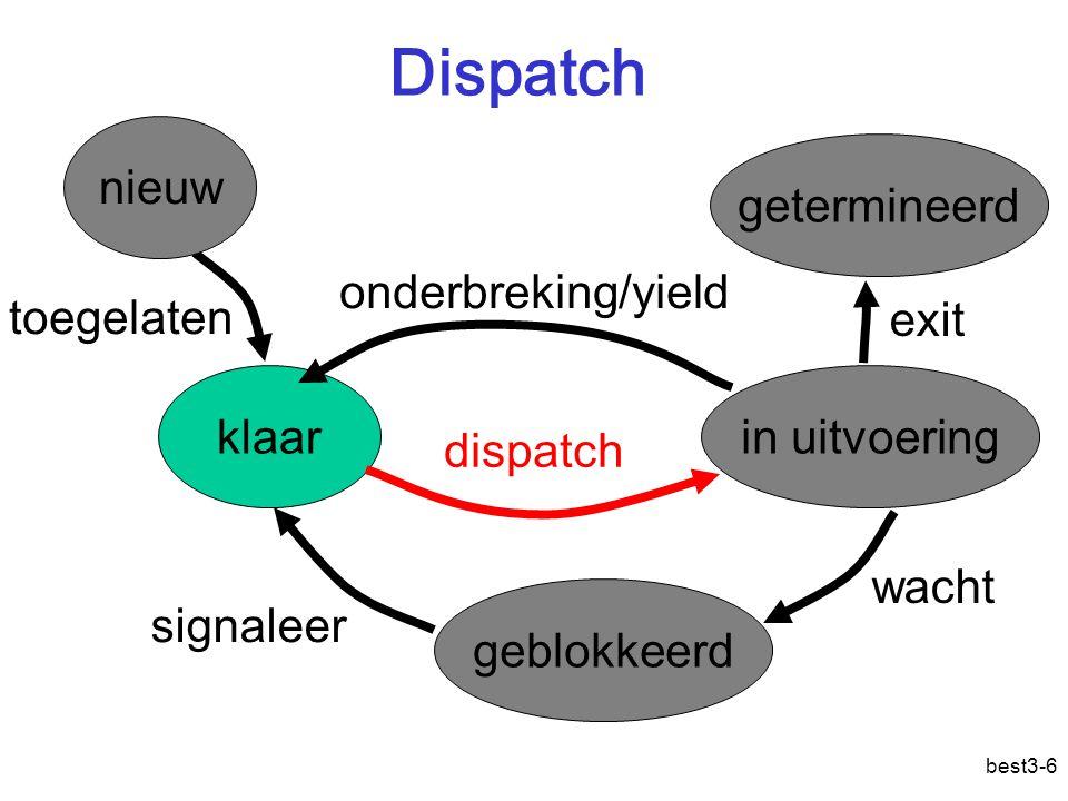 best3-6 Dispatch klaar geblokkeerd in uitvoering getermineerd exit wacht signaleer onderbreking/yield dispatch toegelaten nieuw