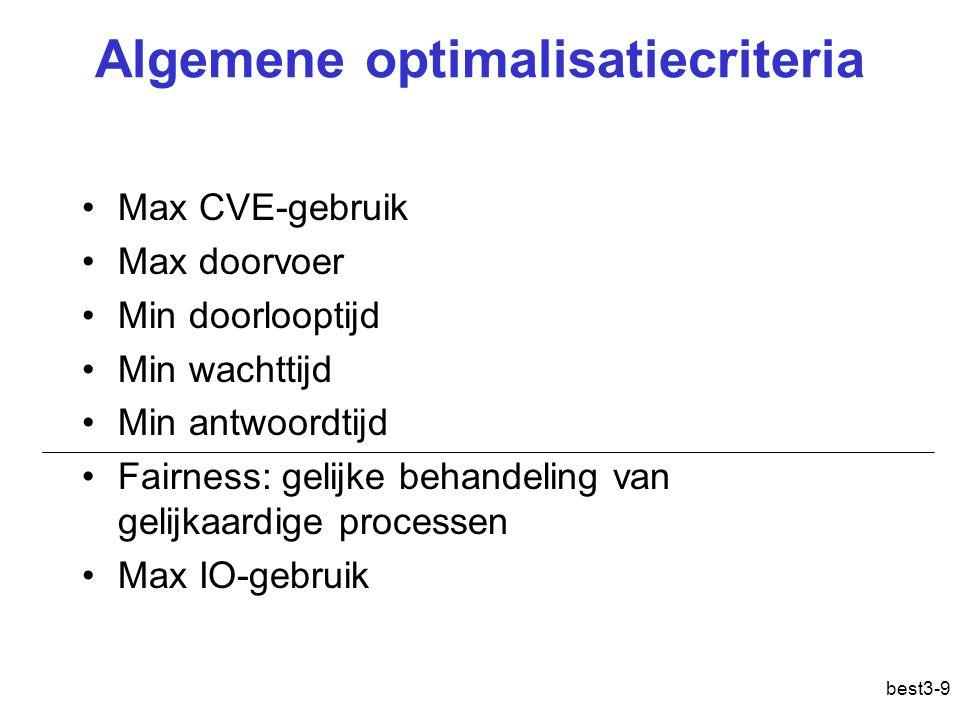 best3-10 Specifieke optimalisatiecriteria Batchsystemen Doorvoer maximaliseren Doorlooptijd minimaliseren CVE-gebruik maximaliseren Interactieve systemen Antwoordtijd minimaliseren Fairness garanderen Ware-tijdsystemen Deadlines respecteren Voorspelbaarheid