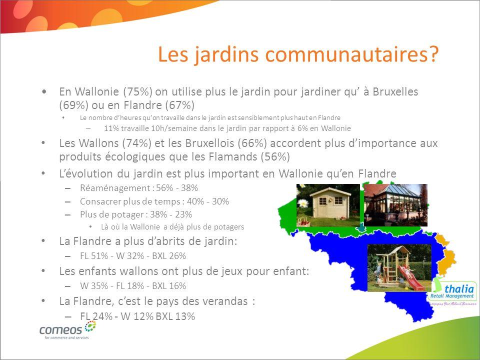 Les jardins communautaires? En Wallonie (75%) on utilise plus le jardin pour jardiner qu' à Bruxelles (69%) ou en Flandre (67%) Le nombre d'heures qu'