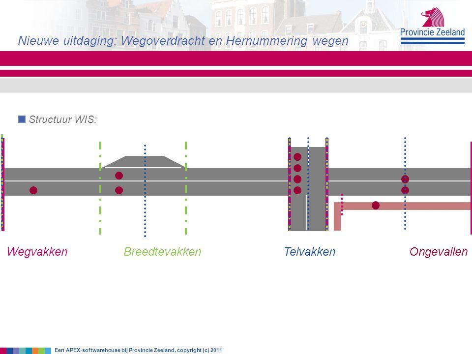 Structuur WIS: Nieuwe uitdaging: Wegoverdracht en Hernummering wegen Een APEX-softwarehouse bij Provincie Zeeland, copyright (c) 2011 WegvakkenBreedte