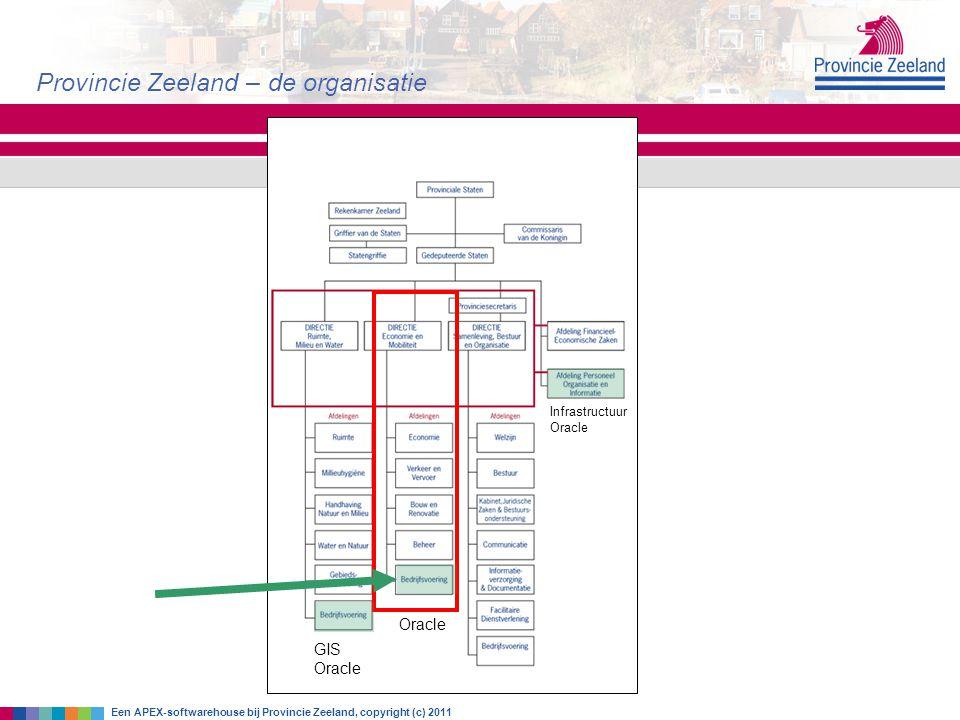 Provincie Zeeland – de organisatie Een APEX-softwarehouse bij Provincie Zeeland, copyright (c) 2011 GIS Oracle Infrastructuur Oracle