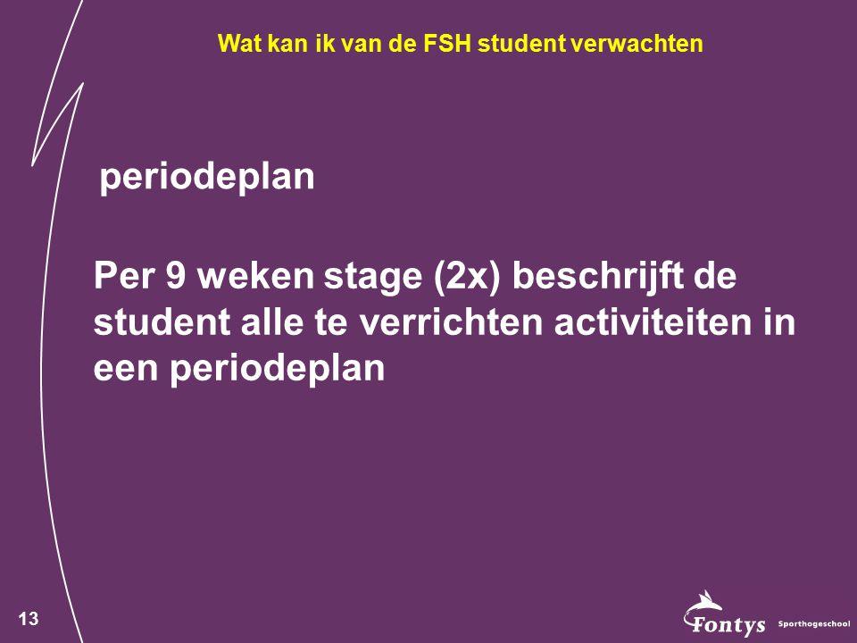 13 periodeplan Per 9 weken stage (2x) beschrijft de student alle te verrichten activiteiten in een periodeplan Wat kan ik van de FSH student verwachten