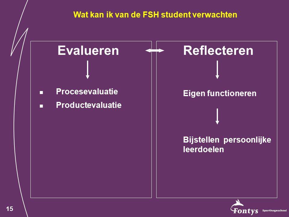 15 Evalueren Procesevaluatie Productevaluatie Reflecteren Eigen functioneren Bijstellen persoonlijke leerdoelen Wat kan ik van de FSH student verwachten