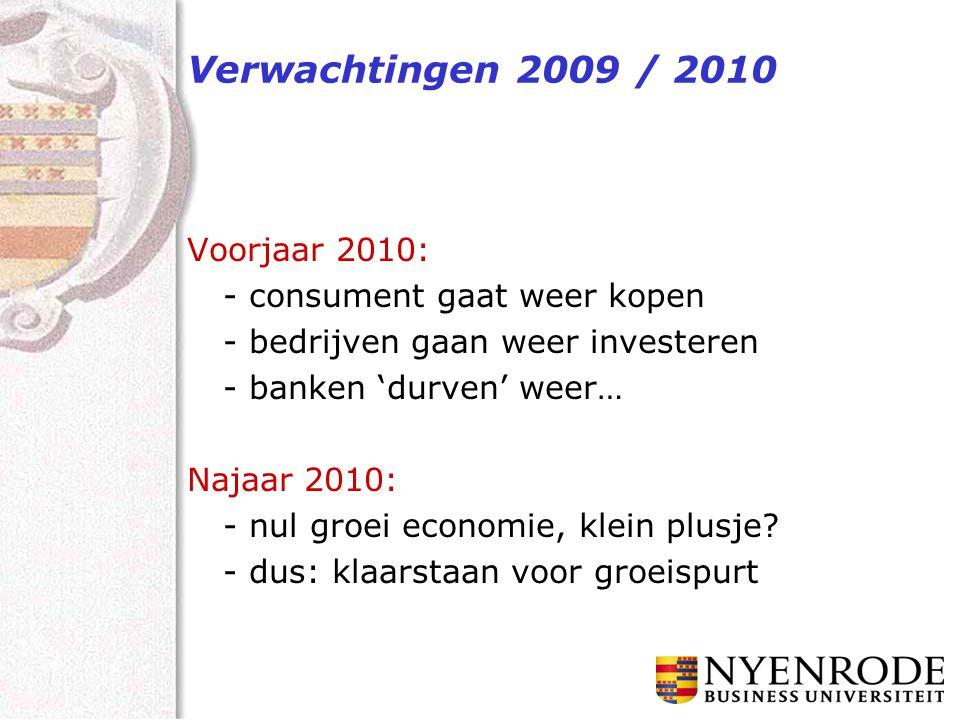 Verwachtingen 2009 / 2010 Voorjaar 2010: - consument gaat weer kopen - bedrijven gaan weer investeren - banken 'durven' weer… Najaar 2010: - nul groei