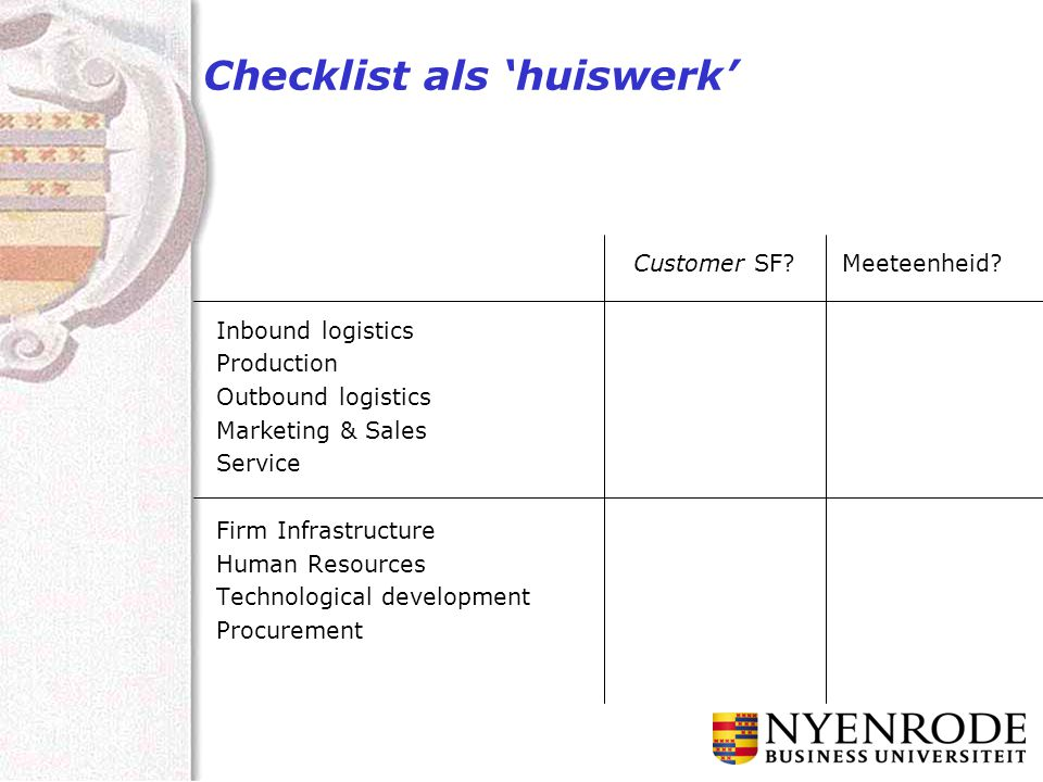 Checklist als 'huiswerk' Customer SF?Meeteenheid.