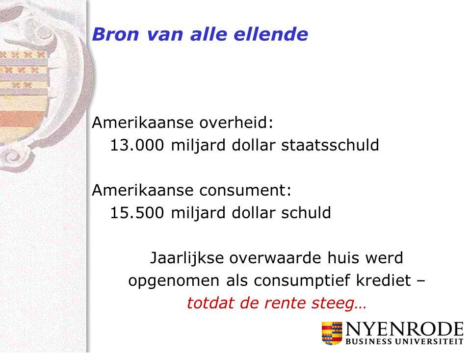 Bron van alle ellende Amerikaanse overheid: 13.000 miljard dollar staatsschuld Amerikaanse consument: 15.500 miljard dollar schuld Jaarlijkse overwaar