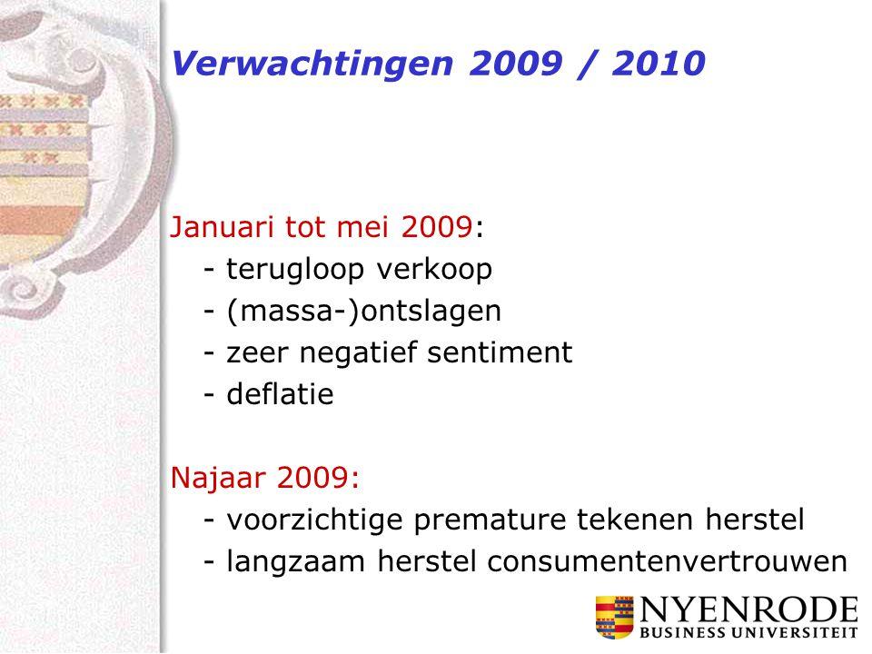 Verwachtingen 2009 / 2010 Januari tot mei 2009: - terugloop verkoop - (massa-)ontslagen - zeer negatief sentiment - deflatie Najaar 2009: - voorzichtige premature tekenen herstel - langzaam herstel consumentenvertrouwen
