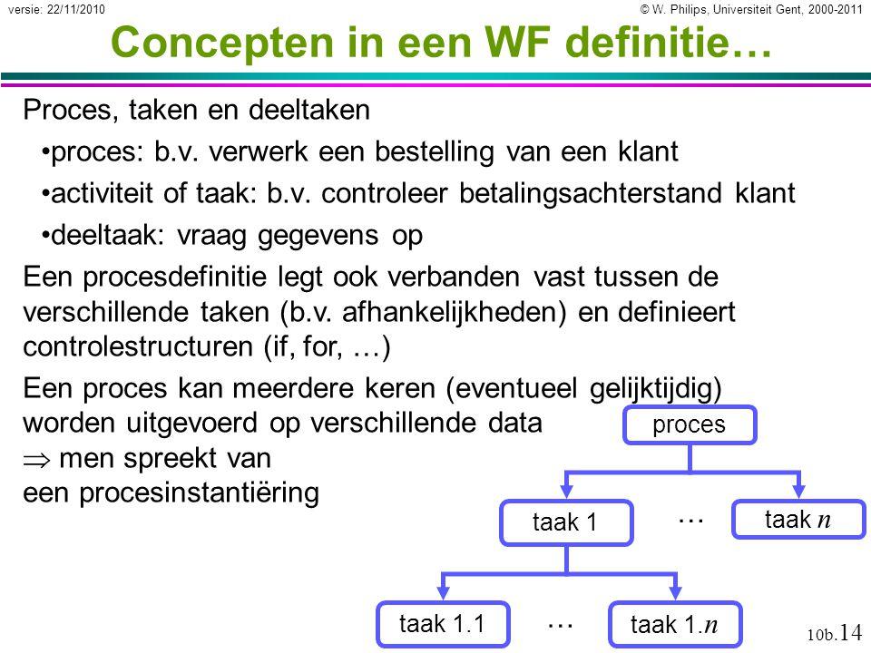 © W. Philips, Universiteit Gent, 2000-2011versie: 22/11/2010 10b. 14 Concepten in een WF definitie… Proces, taken en deeltaken proces: b.v. verwerk ee