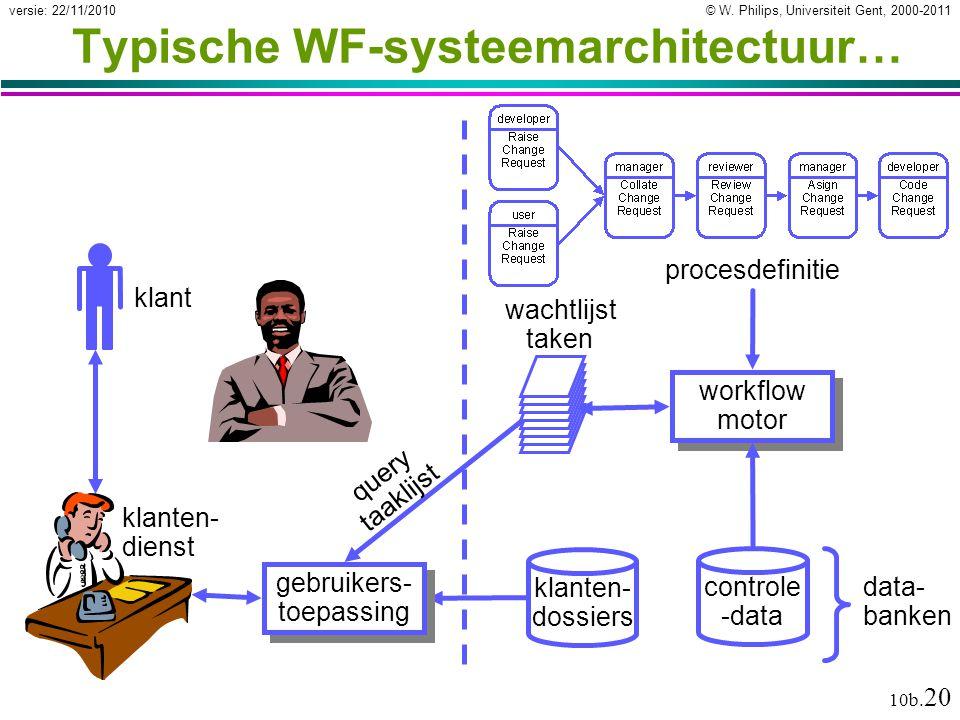 © W. Philips, Universiteit Gent, 2000-2011versie: 22/11/2010 10b. 20 Typische WF-systeemarchitectuur… klant klanten- dienst query taaklijst klanten- d