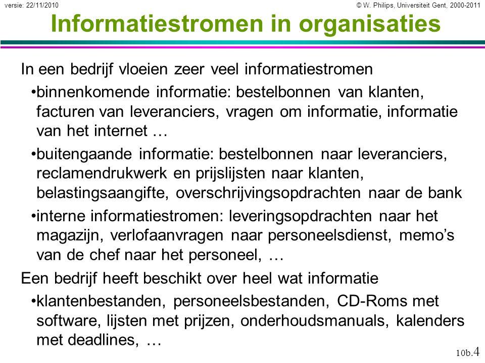 © W. Philips, Universiteit Gent, 2000-2011versie: 22/11/2010 10b. 4 klantenbestanden, personeelsbestanden, CD-Roms met software, lijsten met prijzen,