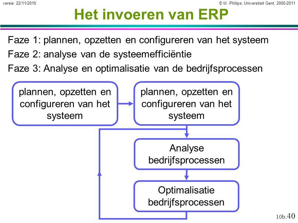 © W. Philips, Universiteit Gent, 2000-2011versie: 22/11/2010 10b. 40 Het invoeren van ERP Faze 1: plannen, opzetten en configureren van het systeem Fa