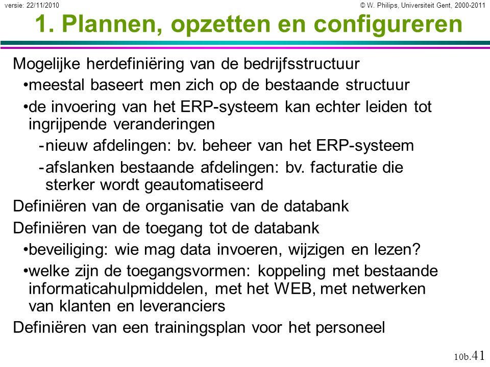 © W. Philips, Universiteit Gent, 2000-2011versie: 22/11/2010 10b. 41 1. Plannen, opzetten en configureren Mogelijke herdefiniëring van de bedrijfsstru