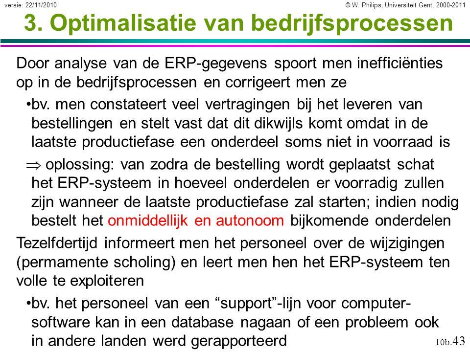 © W. Philips, Universiteit Gent, 2000-2011versie: 22/11/2010 10b. 43 3. Optimalisatie van bedrijfsprocessen Door analyse van de ERP-gegevens spoort me