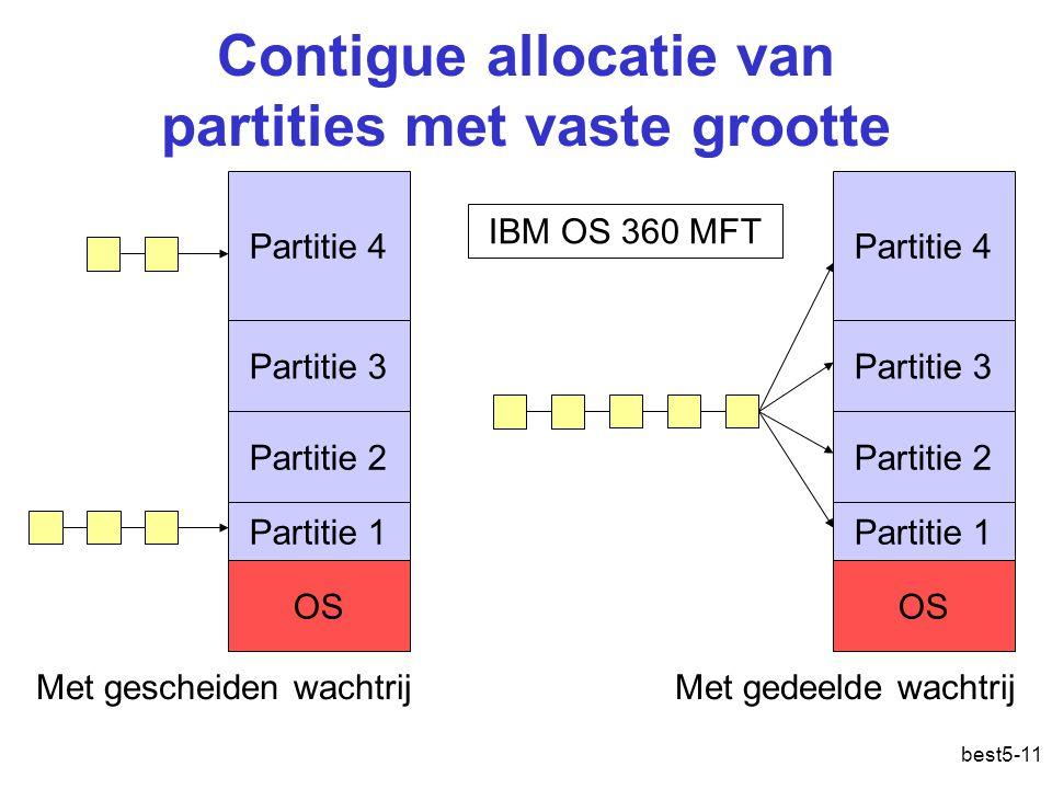 best5-11 Contigue allocatie van partities met vaste grootte Partitie 4 Partitie 3 Partitie 2 Partitie 1 OS Partitie 4 Partitie 3 Partitie 2 Partitie 1 OS Met gescheiden wachtrijMet gedeelde wachtrij IBM OS 360 MFT