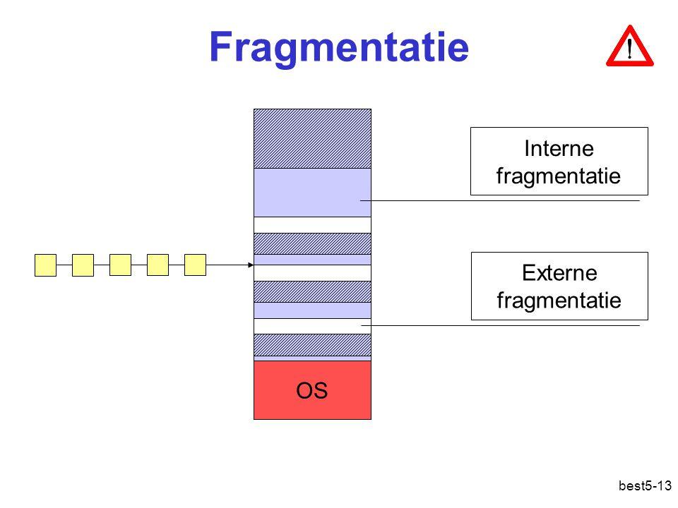 best5-13 Fragmentatie OS Interne fragmentatie Externe fragmentatie Fragmentatie: intern & Fragmentatie: extern