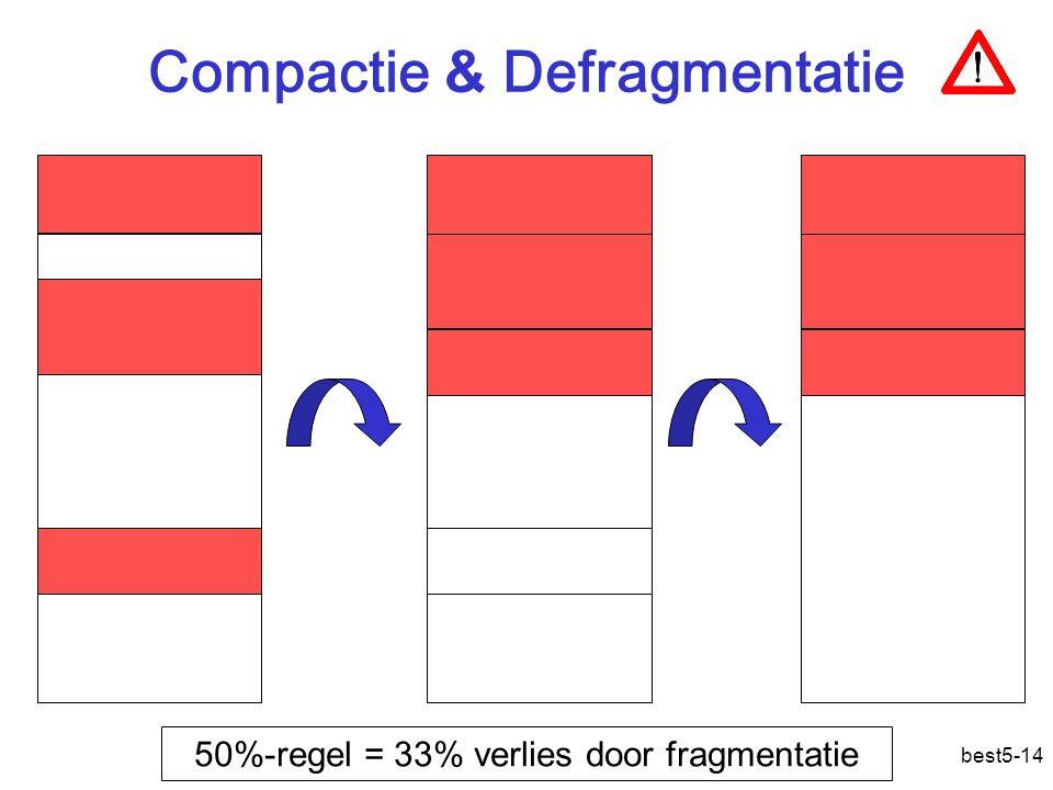 best5-14 Compactie & Defragmentatie 50%-regel = 33% verlies door fragmentatie