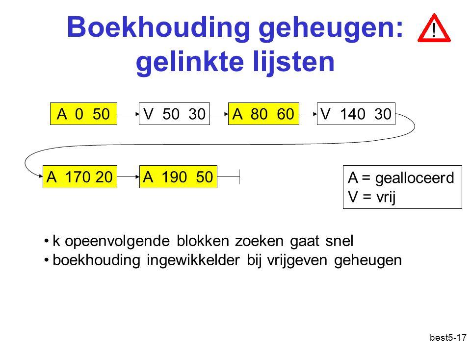 best5-17 Boekhouding geheugen: gelinkte lijsten k opeenvolgende blokken zoeken gaat snel boekhouding ingewikkelder bij vrijgeven geheugen A 0 50V 50 30A 80 60V 140 30 A 170 20A 190 50 A = gealloceerd V = vrij