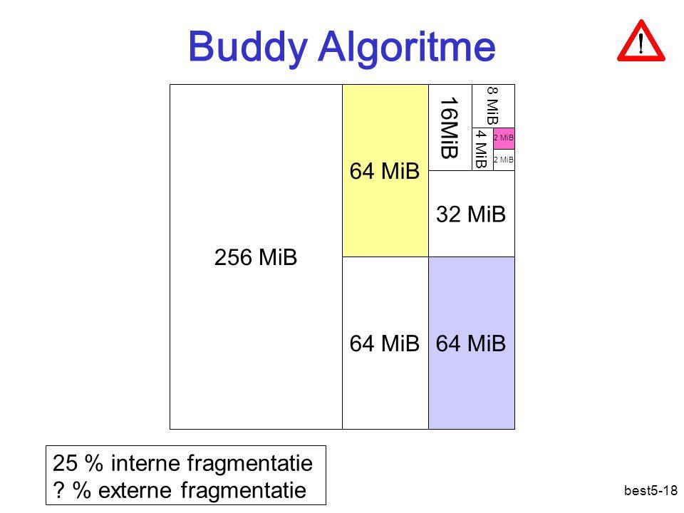 best5-18 Buddy Algoritme 256 MiB 64 MiB 32 MiB 16MiB 8 MiB 4 MiB 2 MiB 25 % interne fragmentatie .