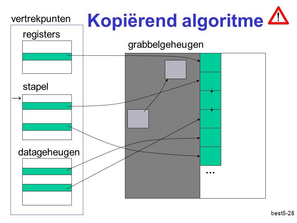 best5-28 Kopiërend algoritme grabbelgeheugen stapel registers datageheugen vertrekpunten → …