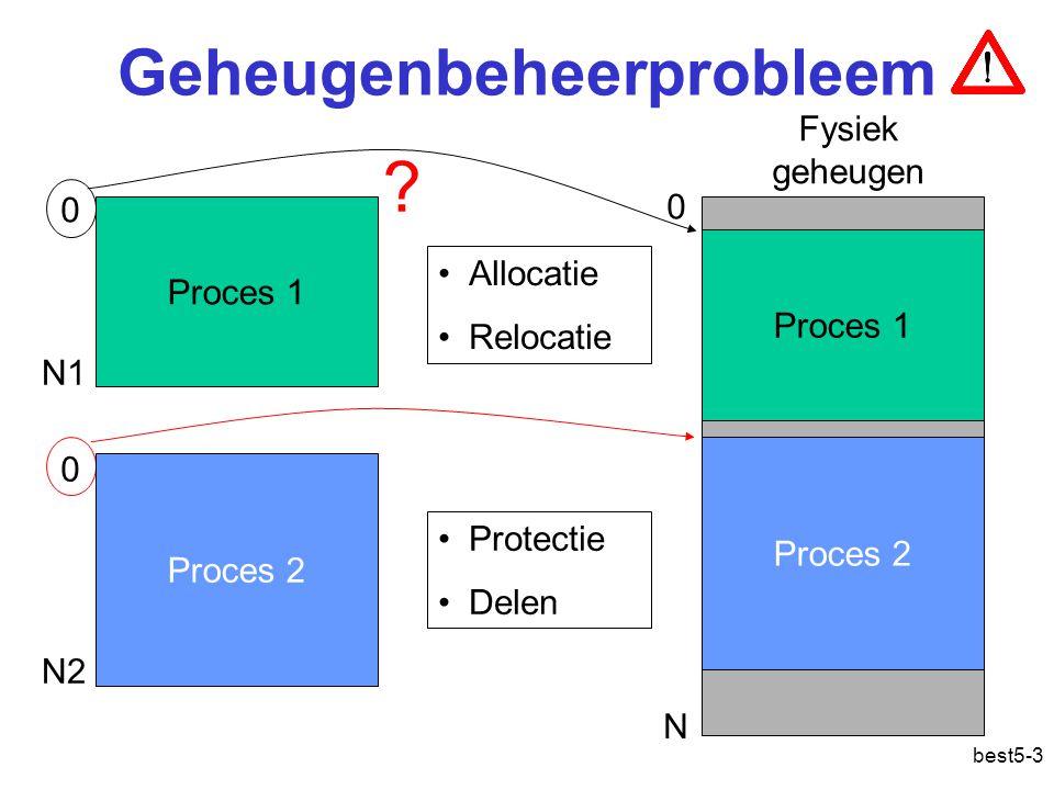 best5-4 Een adres heeft veel gedaanten steeds minder vrijheidsgraden symbolisch reloceerbaar logisch fysiek Compiler/assember/linker Lader MMU broncode Objectbestand/laadmodule Programmabeeld Geheugen Adres: symbolisch