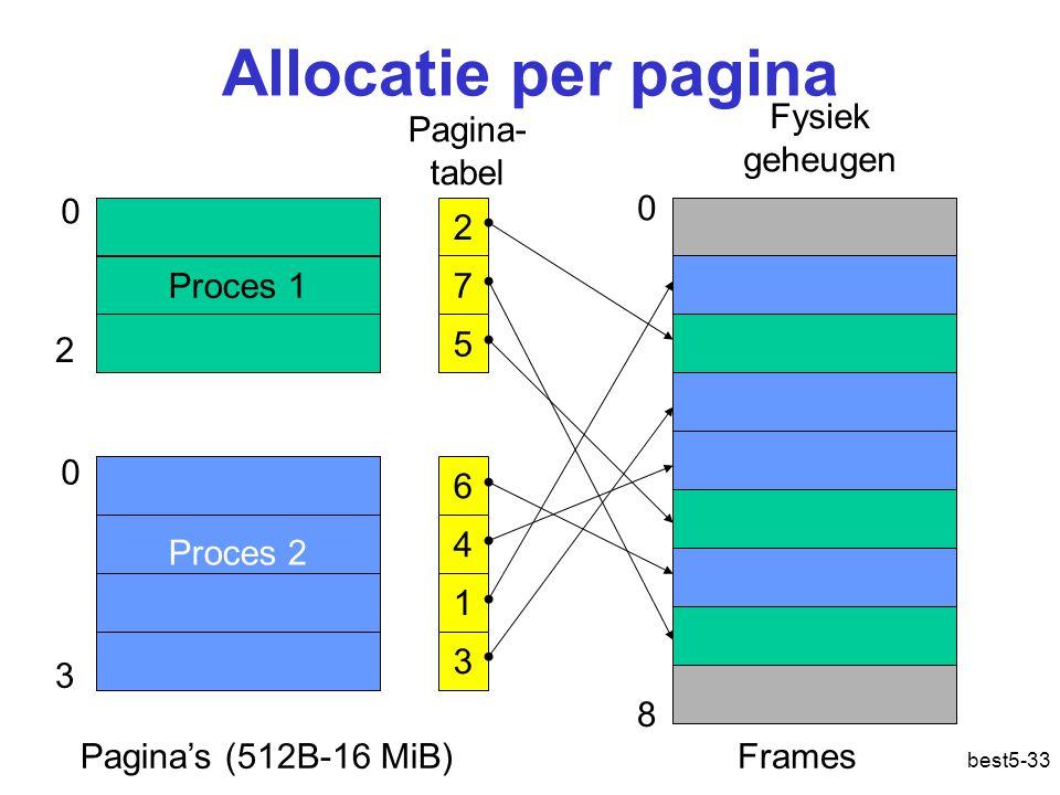 best5-33 Allocatie per pagina Fysiek geheugen 0 8 0 0 2 3 Proces 1 Proces 2 Pagina's (512B-16 MiB)Frames 2 7 5 6 4 1 3 Pagina- tabel Geheugenallocatie: gepagineerd