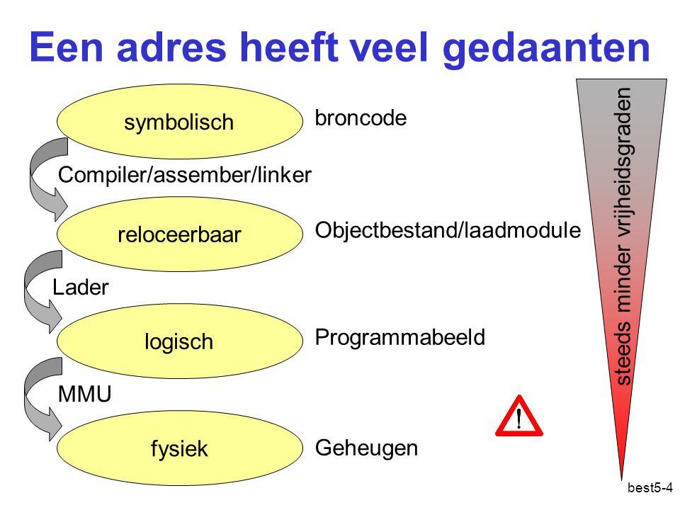 best5-35 Frametabel frames fysiek geheugen 0 1 proces 2 2 1 proces 1 0 1 proces 2 3 1 proces 2 1 1 proces 1 2 1 proces 2 0 1 proces 1 1 0 0 frametabel Frame: tabel