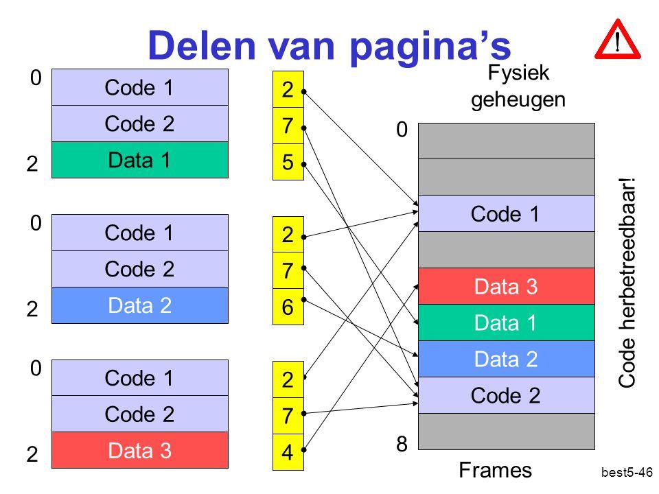 best5-46 2 7 6 Delen van pagina's Fysiek geheugen 0 8 0 2 Code 2 Code 1 Code 2 Data 1 Code 1 Data 3 Data 1 Data 2 Code 2 Frames 2 7 5 0 2 Code 2 Code 1 Code 2 Data 2 0 2 Code 2 Code 1 Code 2 Data 3 2 7 4 Code herbetreedbaar.
