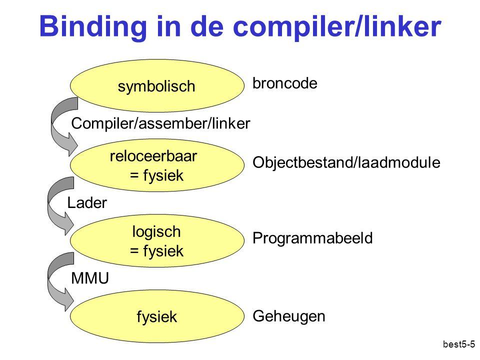 best5-5 Binding in de compiler/linker symbolisch reloceerbaar = fysiek logisch = fysiek fysiek Compiler/assember/linker Lader MMU broncode Objectbestand/laadmodule Programmabeeld Geheugen Adres: reloceerbaar