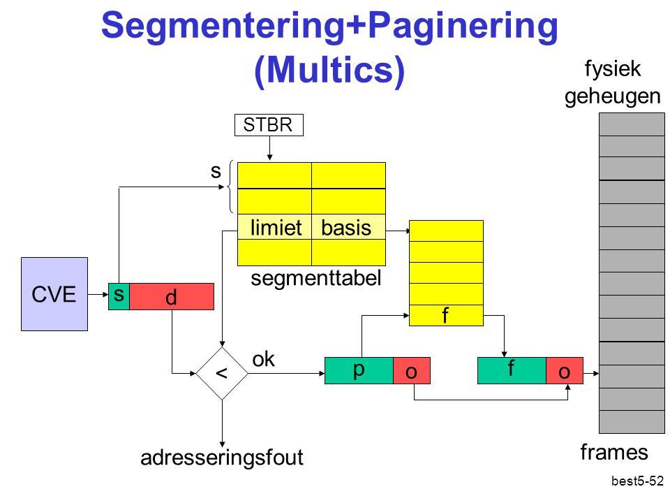 best5-52 Segmentering+Paginering (Multics) CVE s d segmenttabel frames fysiek geheugen limiet basis < s adresseringsfout STBR ok f p o f o