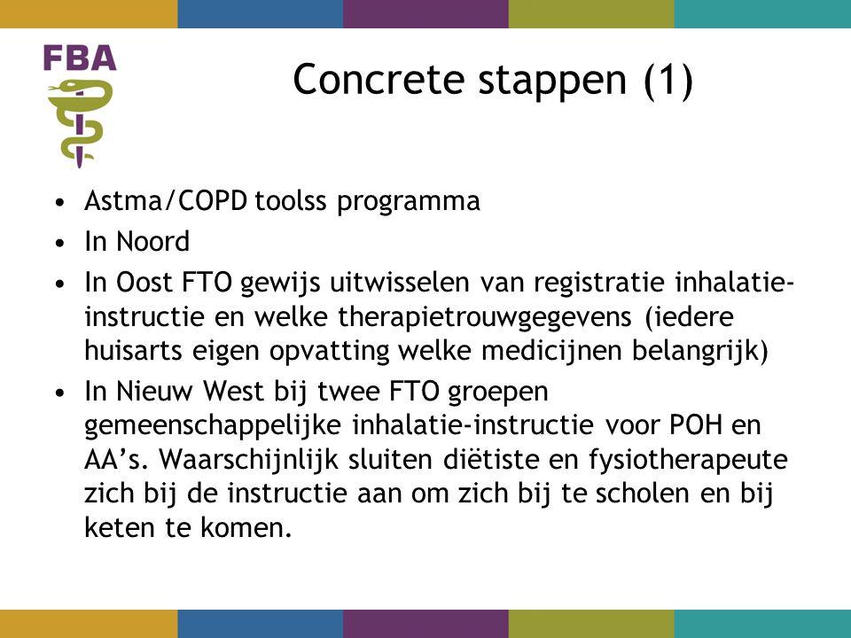 Concrete stappen (1) Astma/COPD toolss programma In Noord In Oost FTO gewijs uitwisselen van registratie inhalatie- instructie en welke therapietrouwgegevens (iedere huisarts eigen opvatting welke medicijnen belangrijk) In Nieuw West bij twee FTO groepen gemeenschappelijke inhalatie-instructie voor POH en AA's.