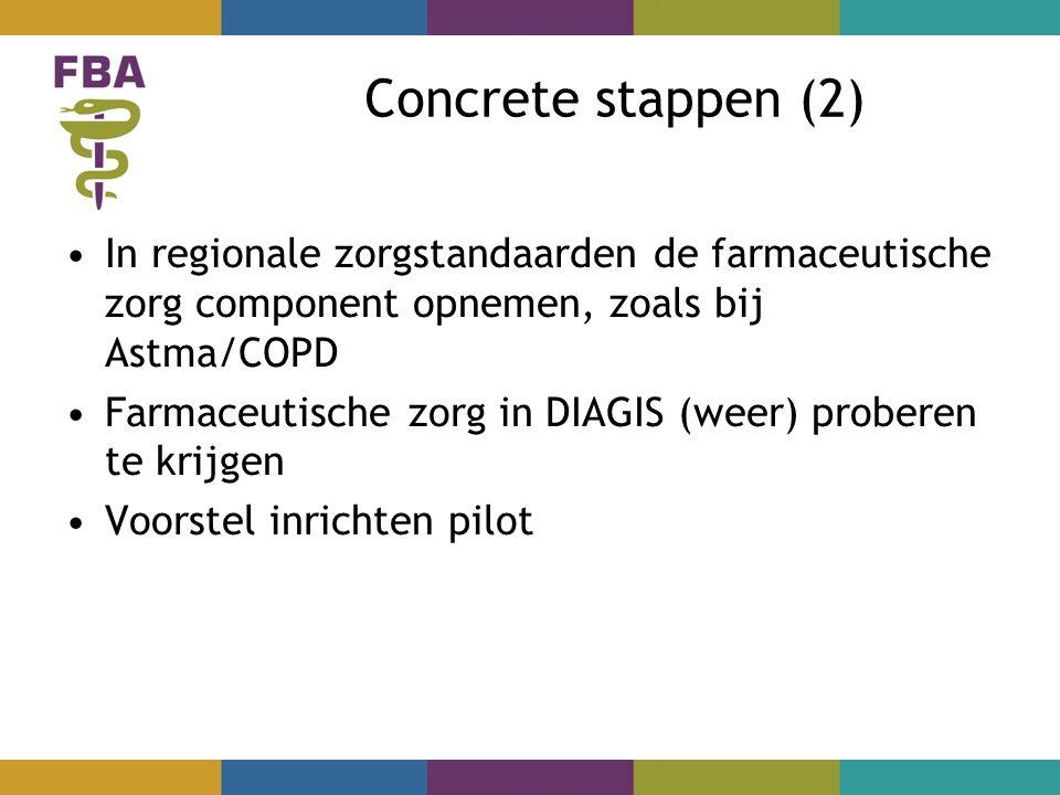 Concrete stappen (2) In regionale zorgstandaarden de farmaceutische zorg component opnemen, zoals bij Astma/COPD Farmaceutische zorg in DIAGIS (weer) proberen te krijgen Voorstel inrichten pilot