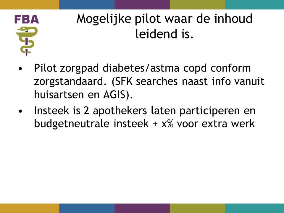 Mogelijke pilot waar de inhoud leidend is. Pilot zorgpad diabetes/astma copd conform zorgstandaard.