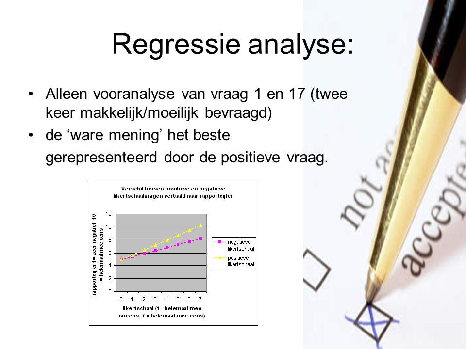 Regressie analyse: Alleen vooranalyse van vraag 1 en 17 (twee keer makkelijk/moeilijk bevraagd) de 'ware mening' het beste gerepresenteerd door de pos