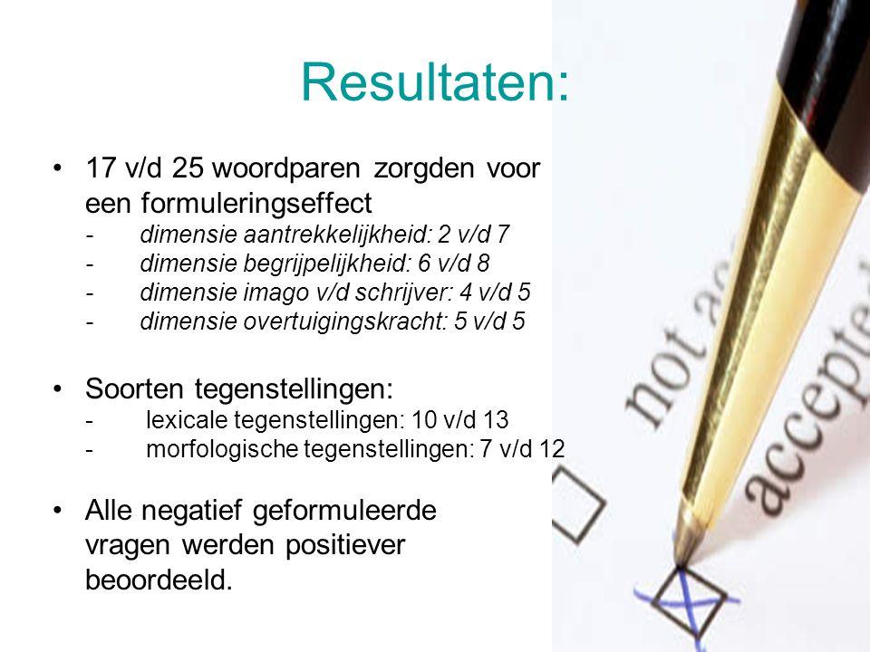 Resultaten: 17 v/d 25 woordparen zorgden voor een formuleringseffect -dimensie aantrekkelijkheid: 2 v/d 7 -dimensie begrijpelijkheid: 6 v/d 8 -dimensi