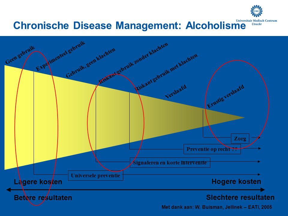 Chronische Disease Management: Alcoholisme Geen gebruik Experimenteel gebruik Gebruik, geen klachten Riskant gebruik zonder klachten Riskant gebruik met klachten Verslaafd Ernstig verslaafd Zorg Preventie op recht ?.
