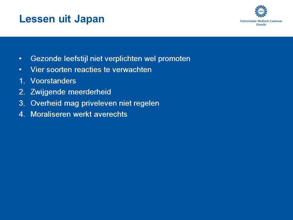 Lessen uit Japan Gezonde leefstijl niet verplichten wel promoten Vier soorten reacties te verwachten 1.Voorstanders 2.Zwijgende meerderheid 3.Overheid mag priveleven niet regelen 4.Moraliseren werkt averechts